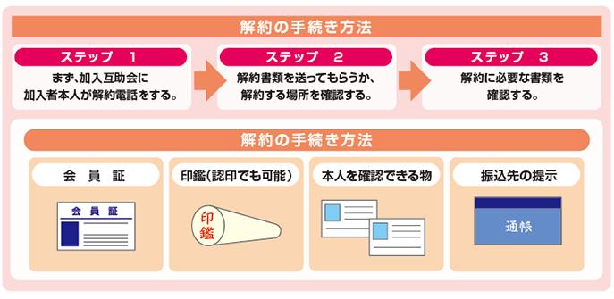 46_gojokai_02.png